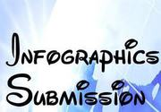 Professional Infographic Submission to Generate Leads
