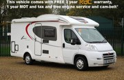 Buy Used Motorhome For Sale Instead Of New One To Save More Money
